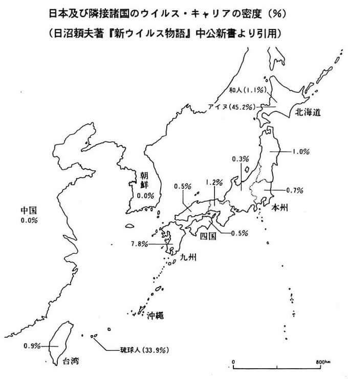 原日本人の血液特徴