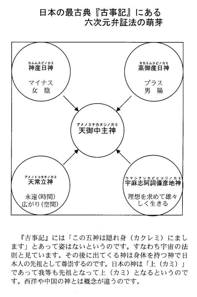 日本人の自然観を神で表す