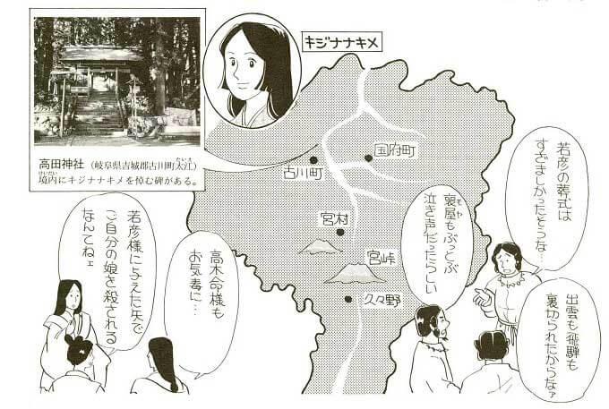 雉名鳴女を祀る高田神社