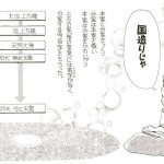 古事記より詳しい口碑、日本の国造りから見える精神文化
