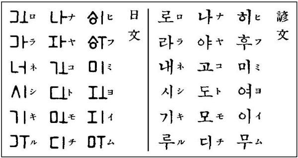 アビル文字