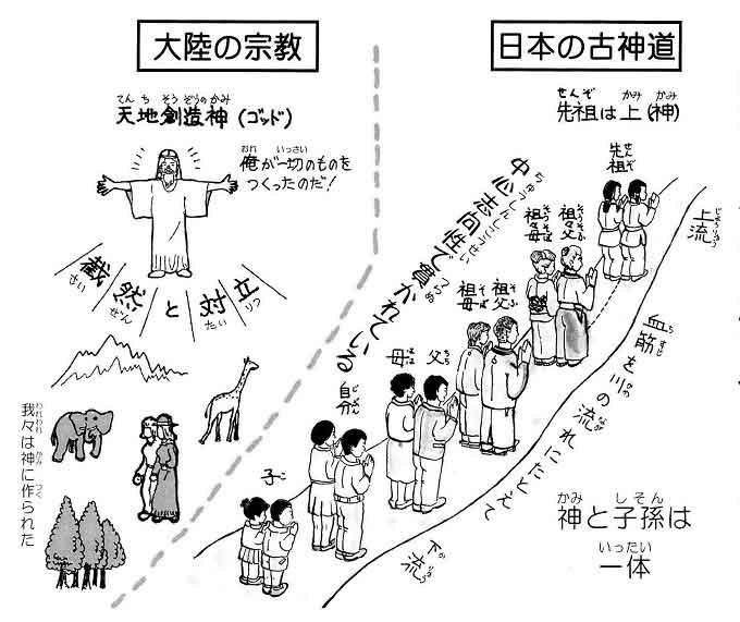 日本の古神道とは